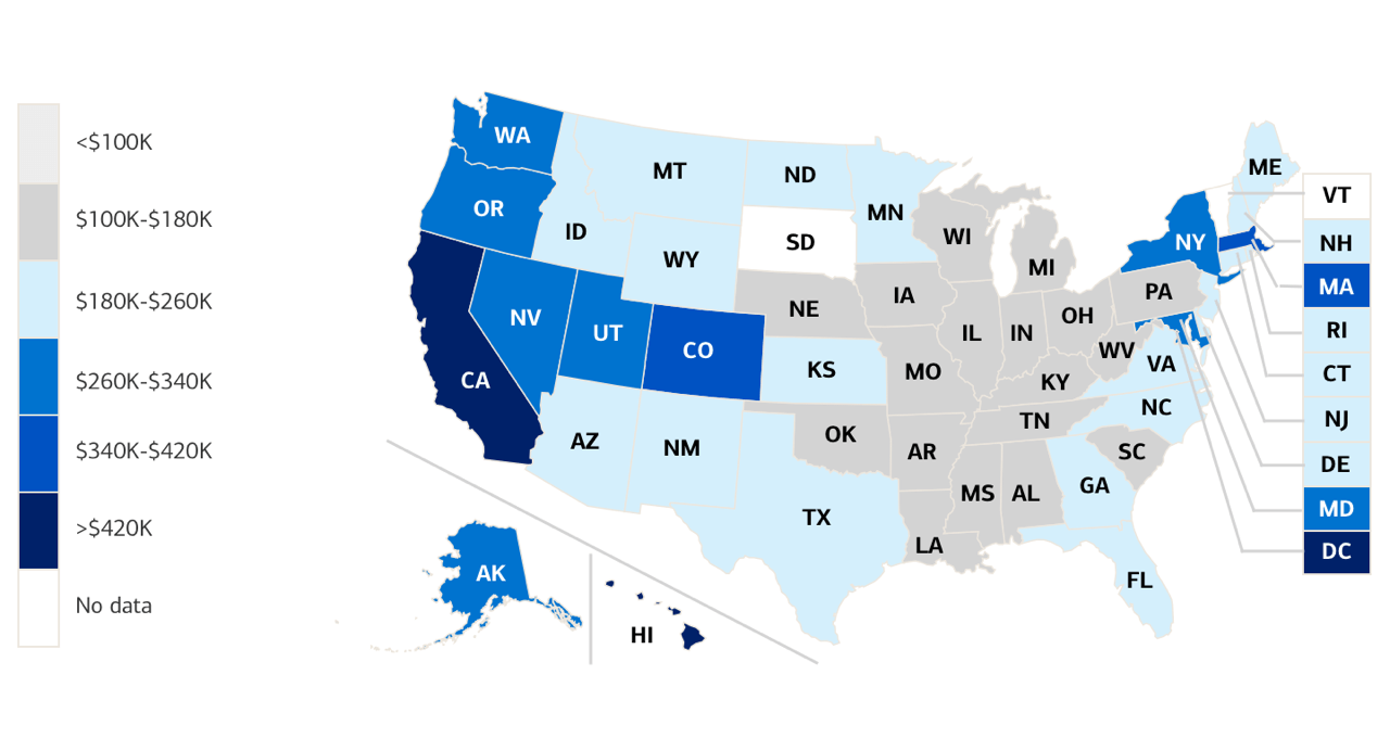 Median price by state