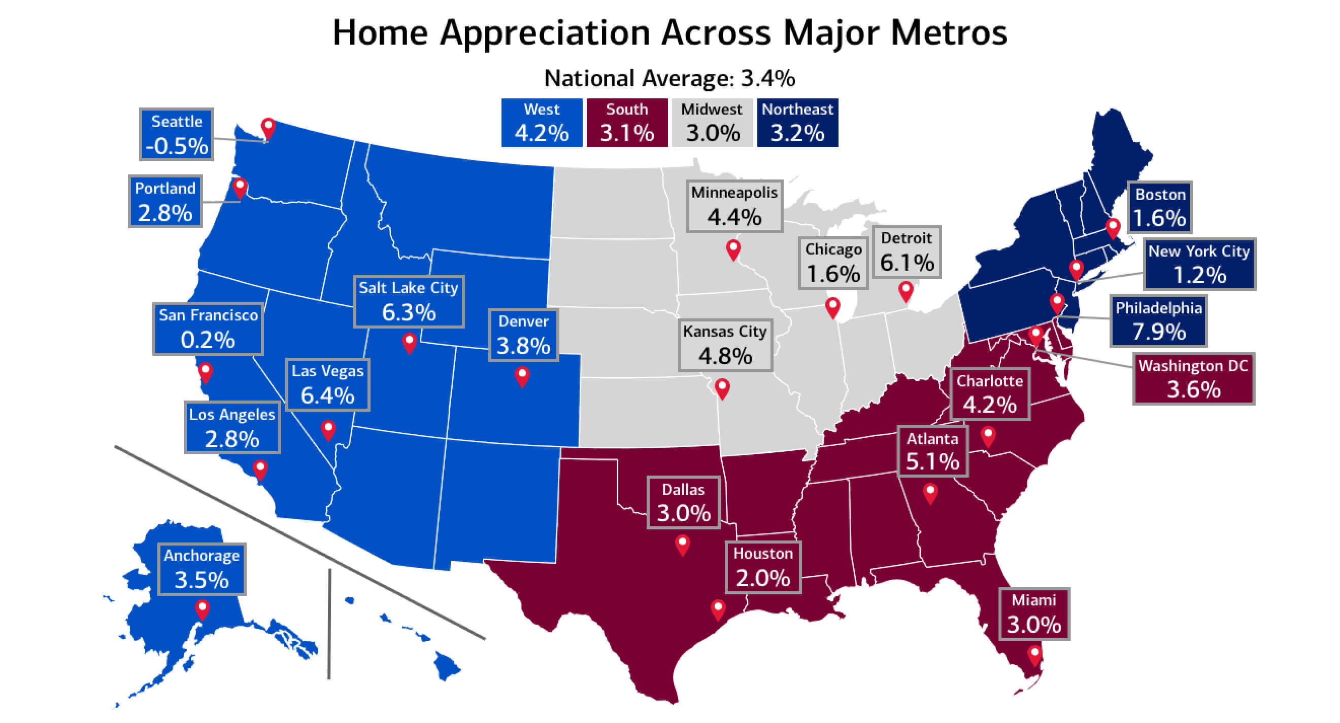 Check out the year-over-year HPI change in your metro area